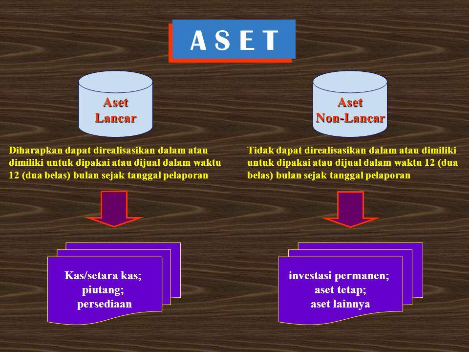 A S E T Aset Lancar Aset Non-Lancar Kas/setara kas; piutang;