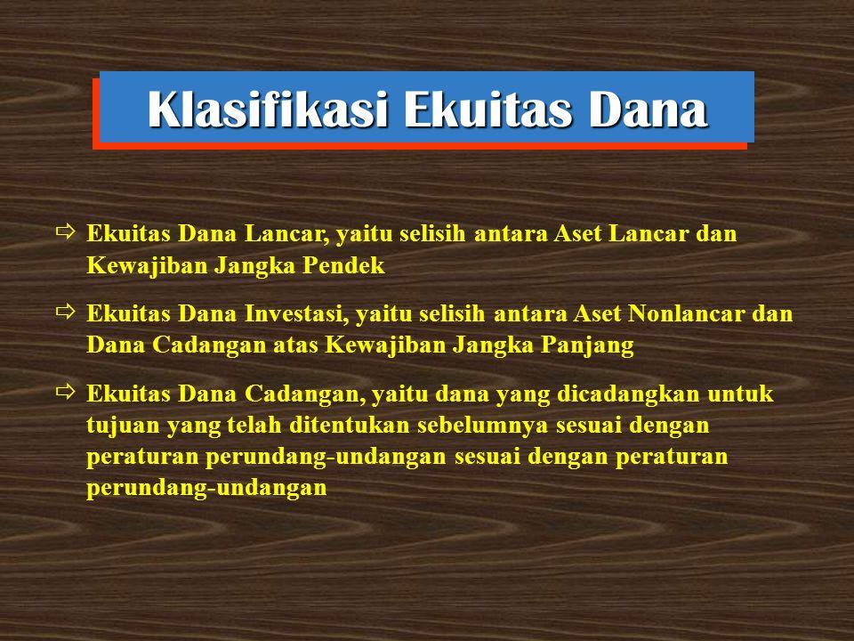 Klasifikasi Ekuitas Dana
