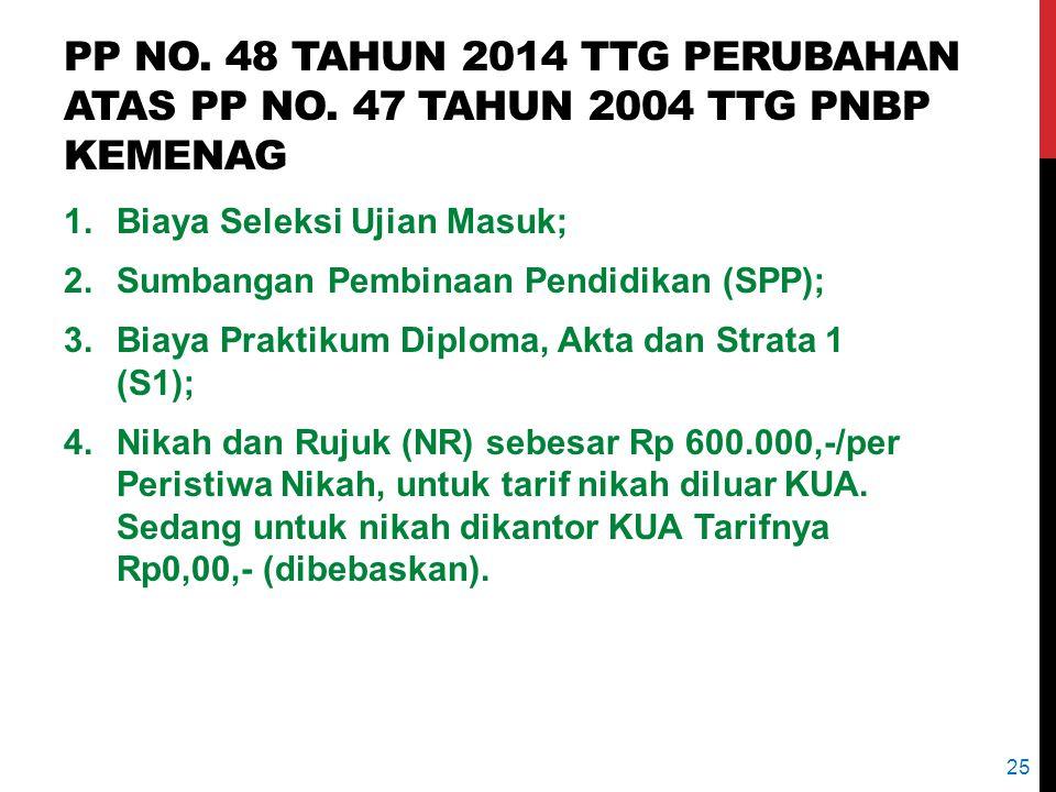 PP No. 48 Tahun 2014 ttg PERUBAHAN ATAS PP NO
