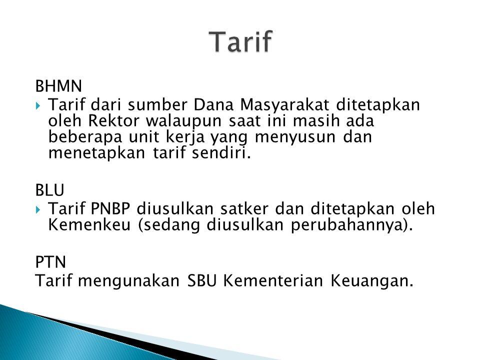 Tarif BHMN.