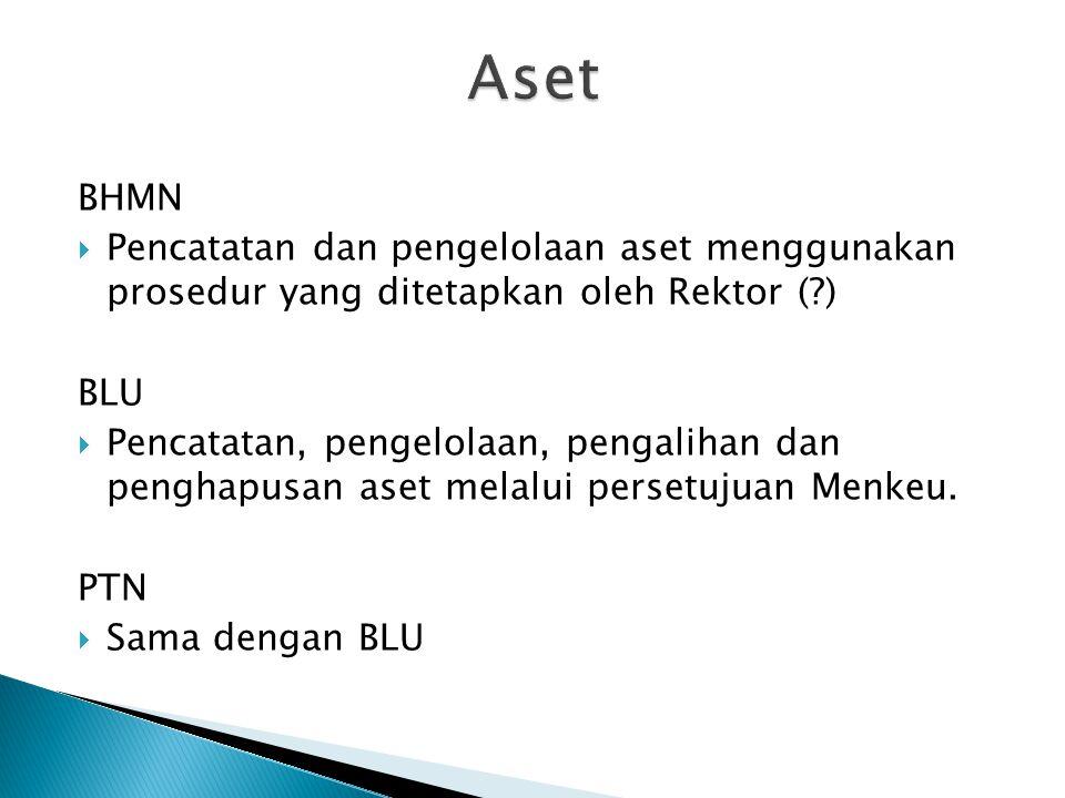 Aset BHMN. Pencatatan dan pengelolaan aset menggunakan prosedur yang ditetapkan oleh Rektor ( ) BLU.