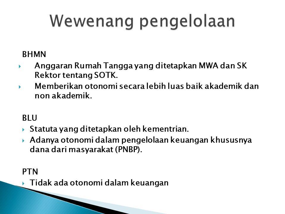 Wewenang pengelolaan BHMN