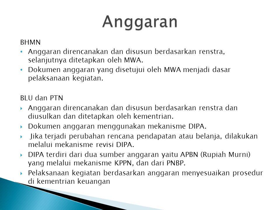Anggaran BHMN. Anggaran direncanakan dan disusun berdasarkan renstra, selanjutnya ditetapkan oleh MWA.