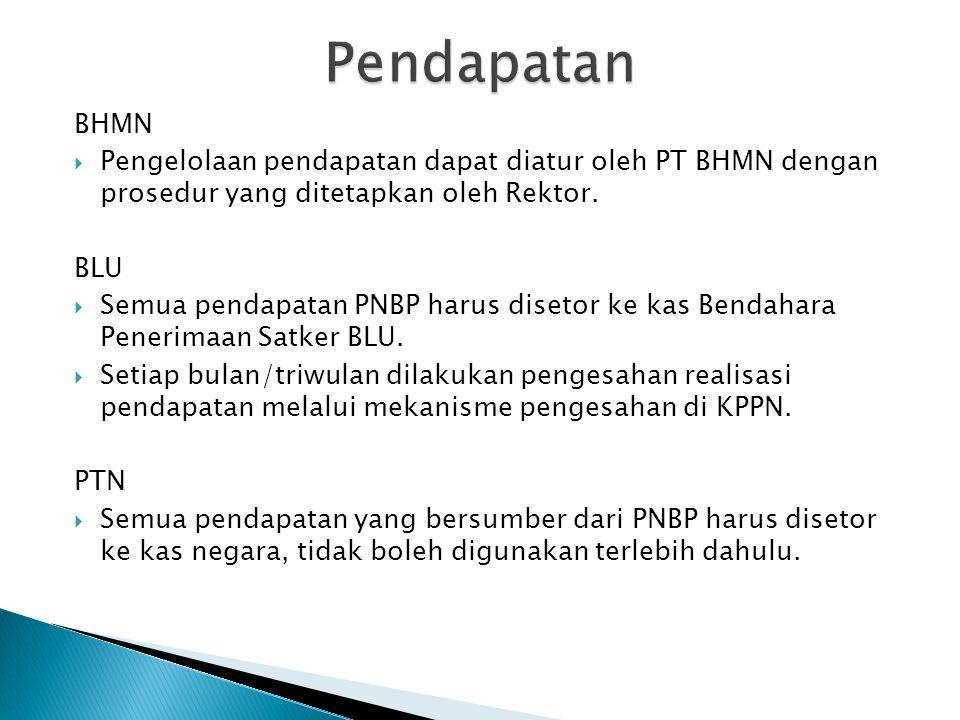 Pendapatan BHMN. Pengelolaan pendapatan dapat diatur oleh PT BHMN dengan prosedur yang ditetapkan oleh Rektor.