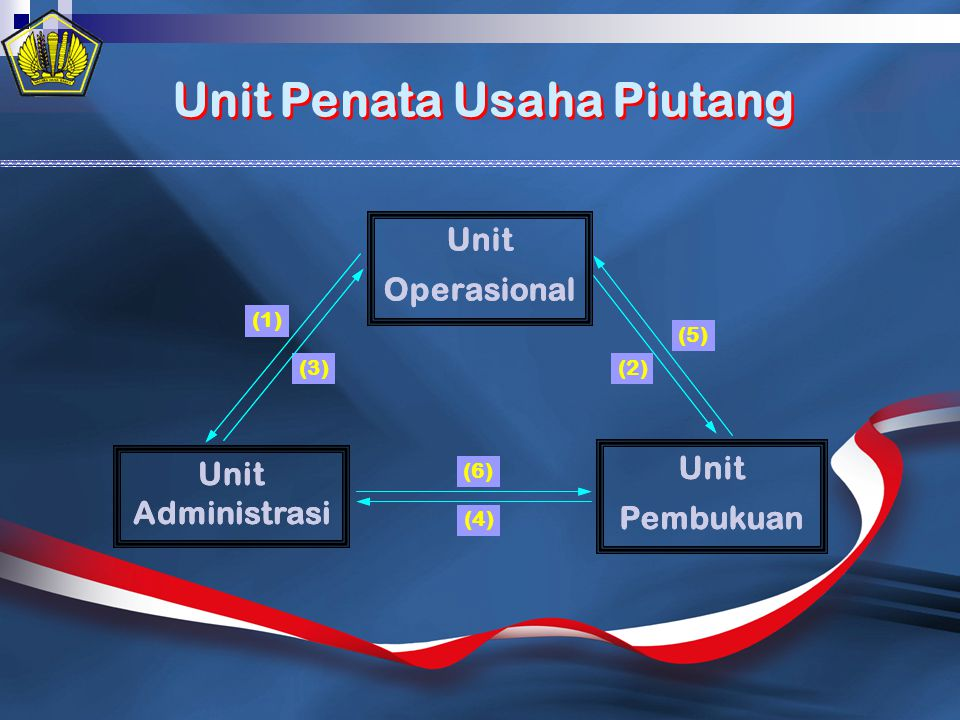 Unit Penata Usaha Piutang