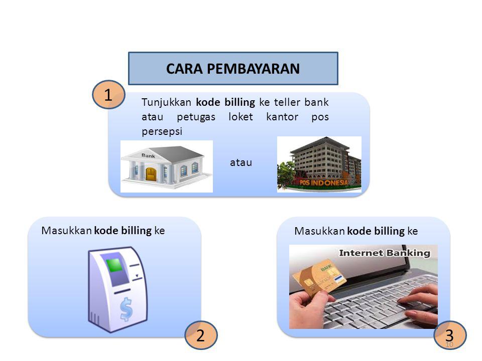 Alur Kerja Manajemen Billing PNBP