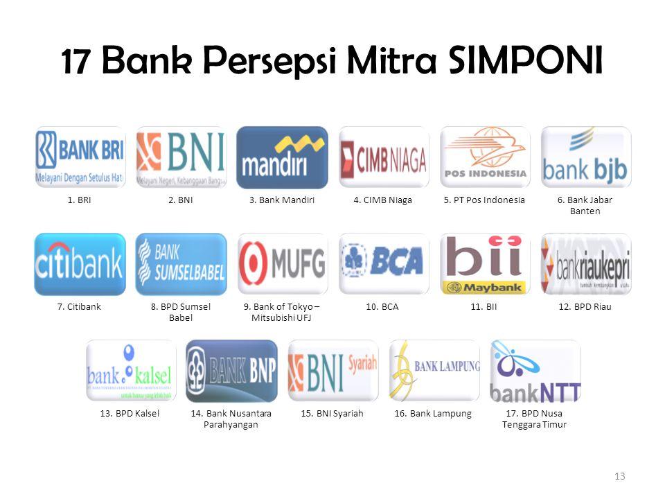 17 Bank Persepsi Mitra SIMPONI