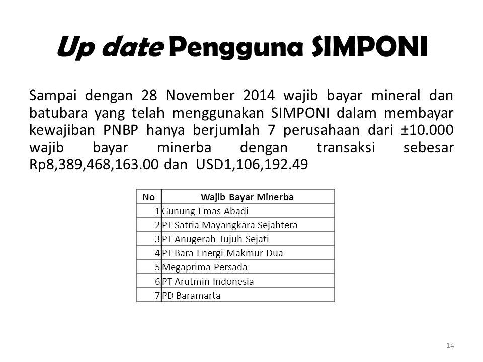 Up date Pengguna SIMPONI