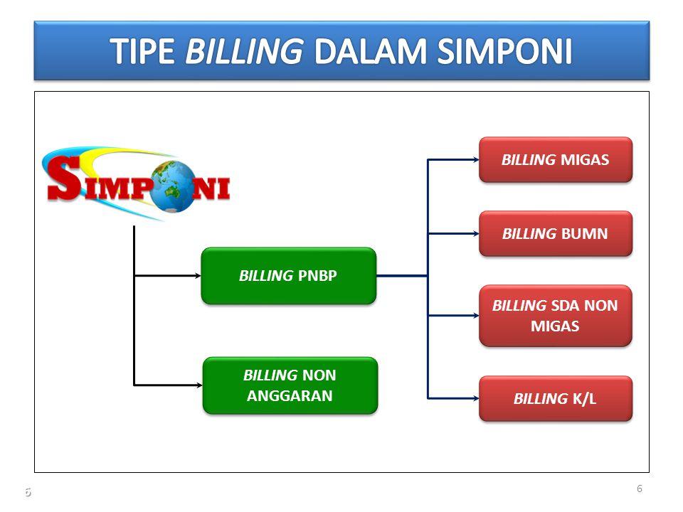TIPE BILLING DALAM SIMPONI
