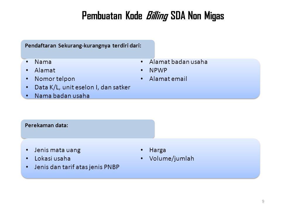Alur Pembuatan Kode Billing SDA Non Migas