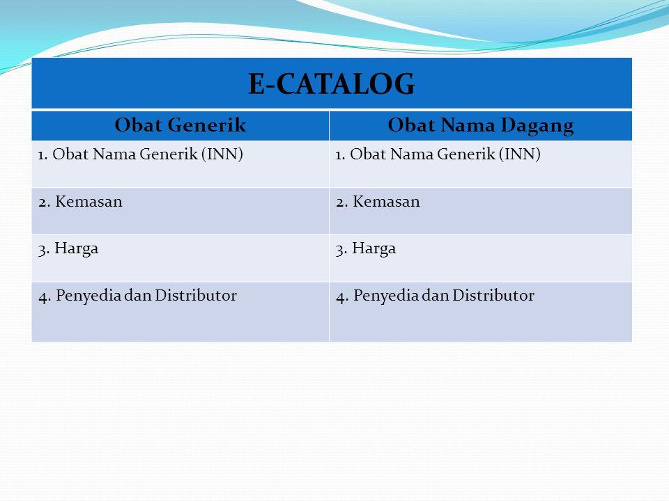 E-CATALOG Obat Generik Obat Nama Dagang 1. Obat Nama Generik (INN)