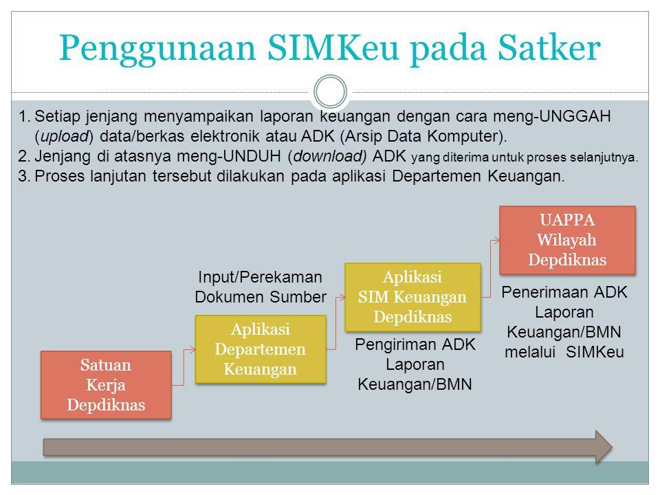 Penggunaan SIMKeu pada Satker