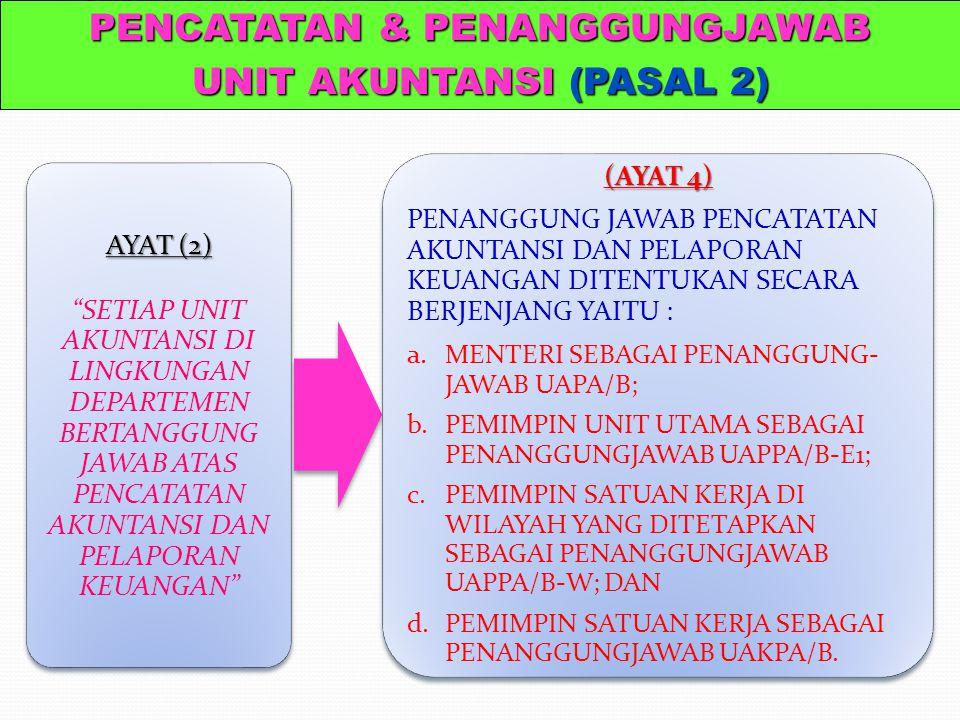 PENCATATAN & PENANGGUNGJAWAB UNIT AKUNTANSI (PASAL 2)