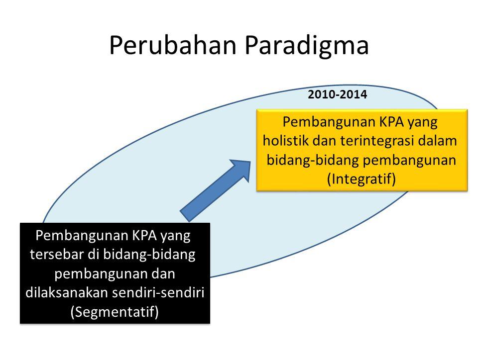 Perubahan Paradigma Pembangunan KPA yang