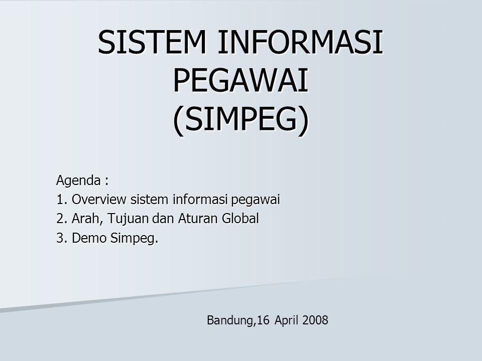 SISTEM INFORMASI PEGAWAI (SIMPEG)