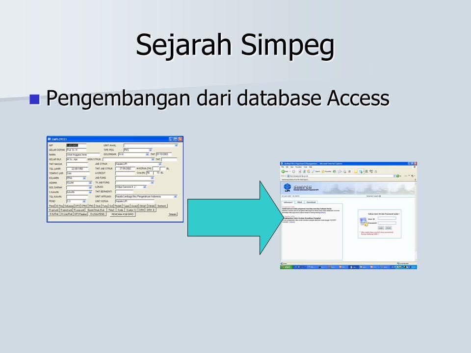 Sejarah Simpeg Pengembangan dari database Access