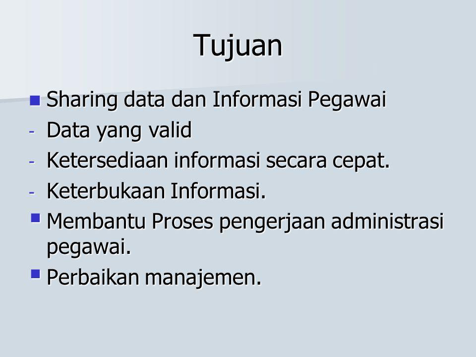 Tujuan Sharing data dan Informasi Pegawai Data yang valid