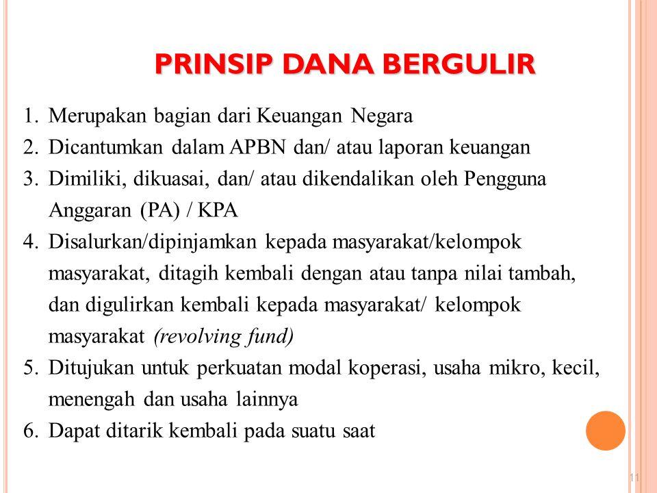 PRINSIP DANA BERGULIR Merupakan bagian dari Keuangan Negara