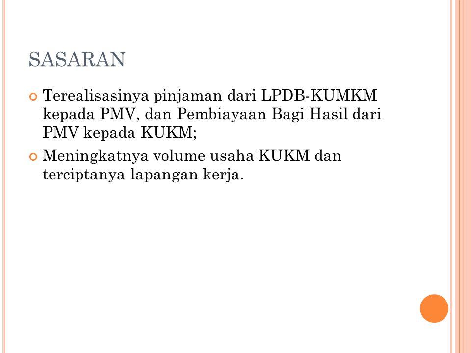 SASARAN Terealisasinya pinjaman dari LPDB-KUMKM kepada PMV, dan Pembiayaan Bagi Hasil dari PMV kepada KUKM;