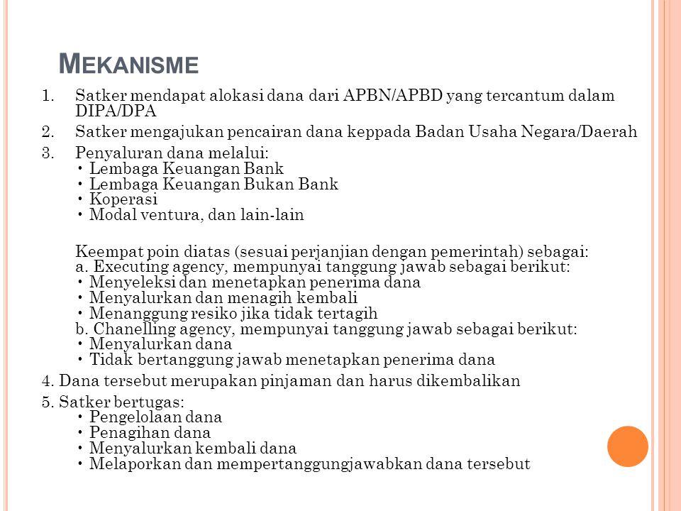 Mekanisme 1. Satker mendapat alokasi dana dari APBN/APBD yang tercantum dalam DIPA/DPA.