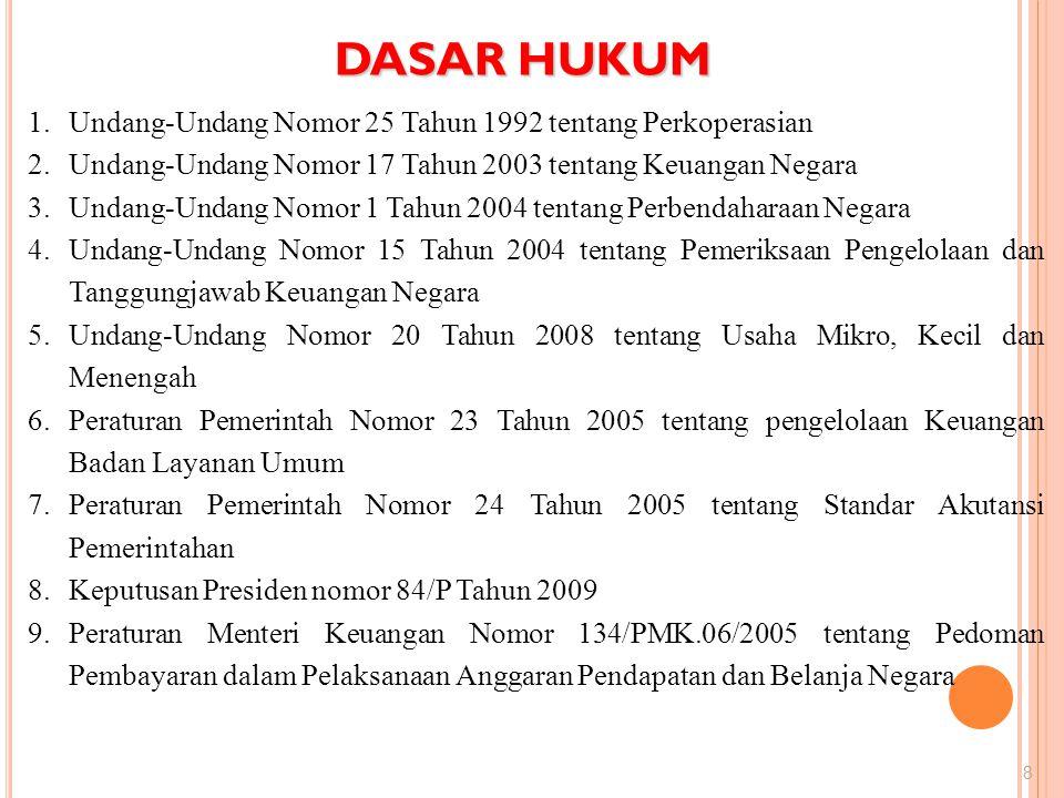 DASAR HUKUM Undang-Undang Nomor 25 Tahun 1992 tentang Perkoperasian