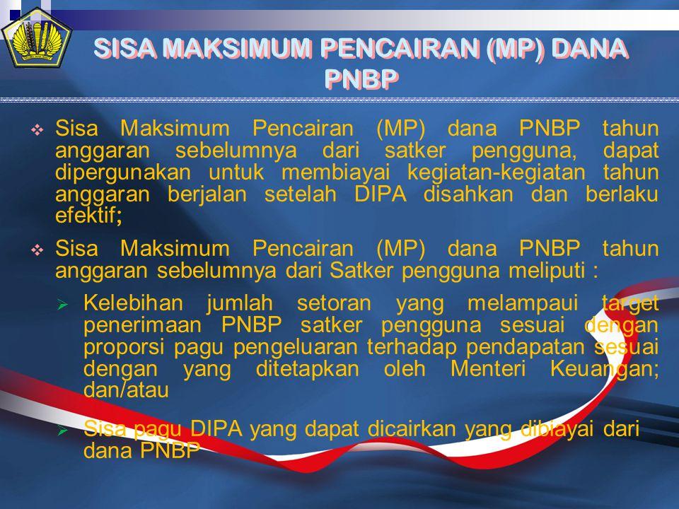 SISA MAKSIMUM PENCAIRAN (MP) DANA PNBP