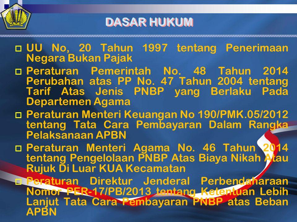 DASAR HUKUM UU No, 20 Tahun 1997 tentang Penerimaan Negara Bukan Pajak