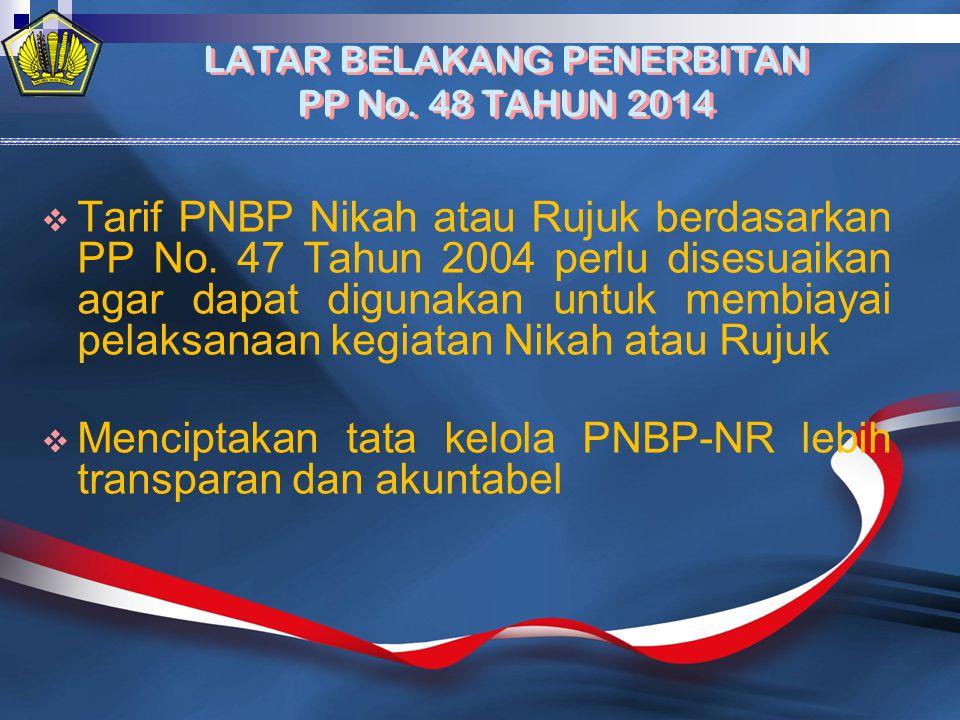 LATAR BELAKANG PENERBITAN PP No. 48 TAHUN 2014