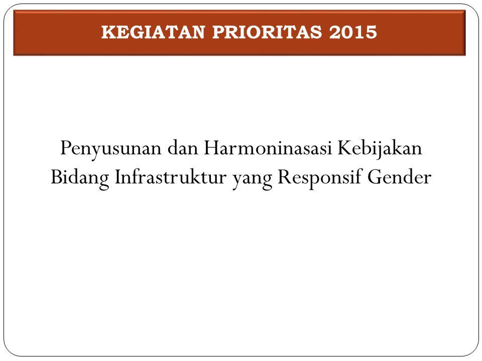 KEGIATAN PRIORITAS 2015 Penyusunan dan Harmoninasasi Kebijakan Bidang Infrastruktur yang Responsif Gender.