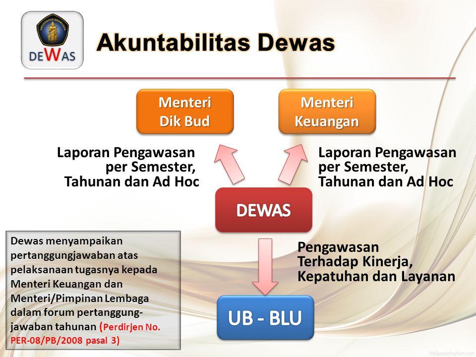 Akuntabilitas Dewas UB - BLU DEWAS Menteri Dik Bud Menteri Keuangan