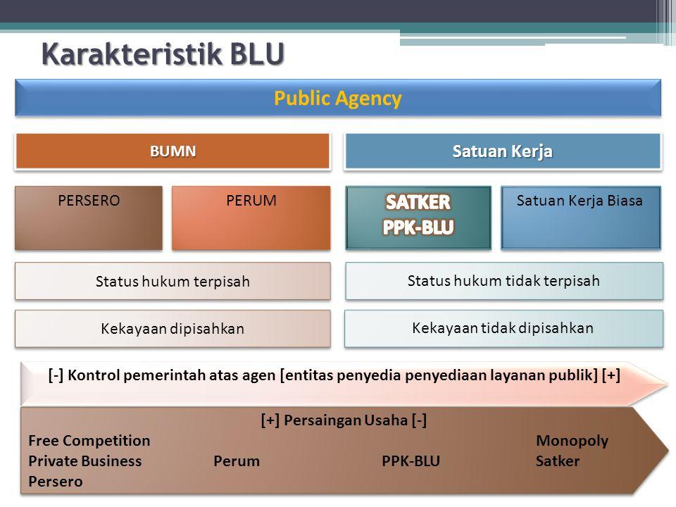 Karakteristik BLU Public Agency SATKER PPK-BLU Satuan Kerja