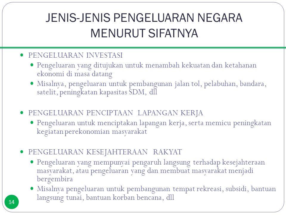 JENIS-JENIS PENGELUARAN NEGARA MENURUT SIFATNYA