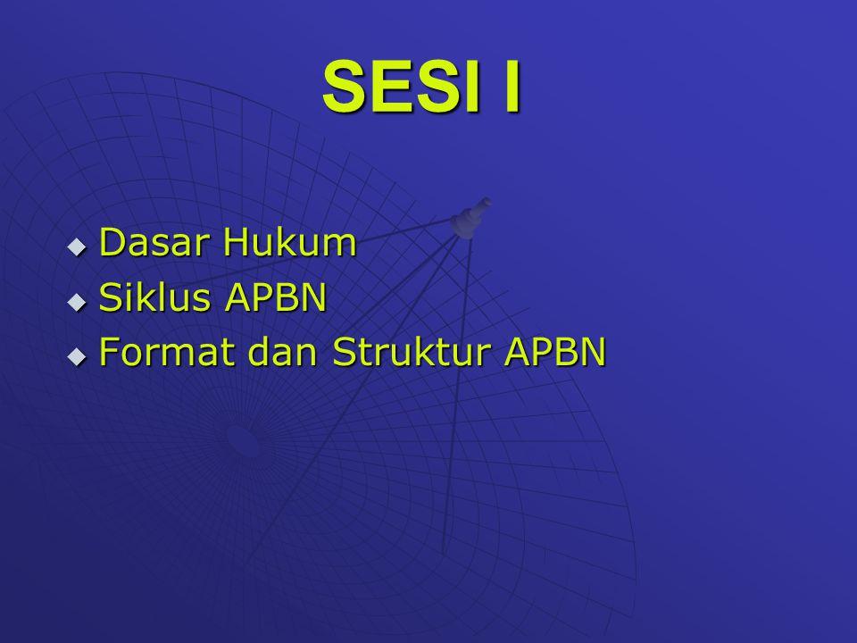 SESI I Dasar Hukum Siklus APBN Format dan Struktur APBN