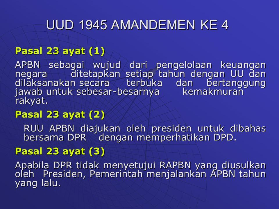 UUD 1945 AMANDEMEN KE 4 Pasal 23 ayat (1)