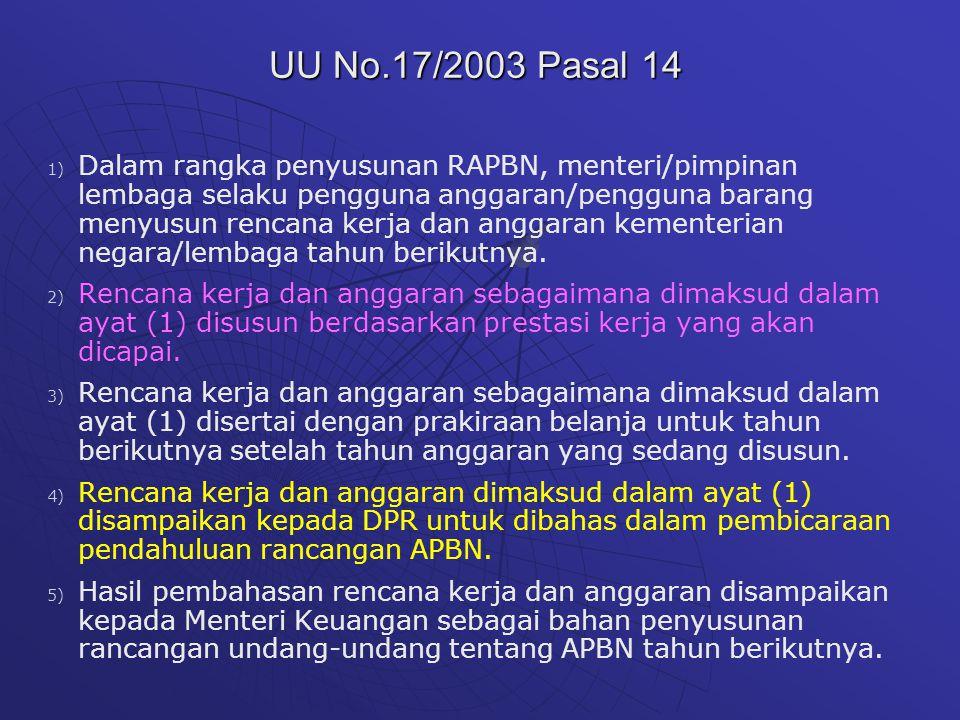 UU No.17/2003 Pasal 14