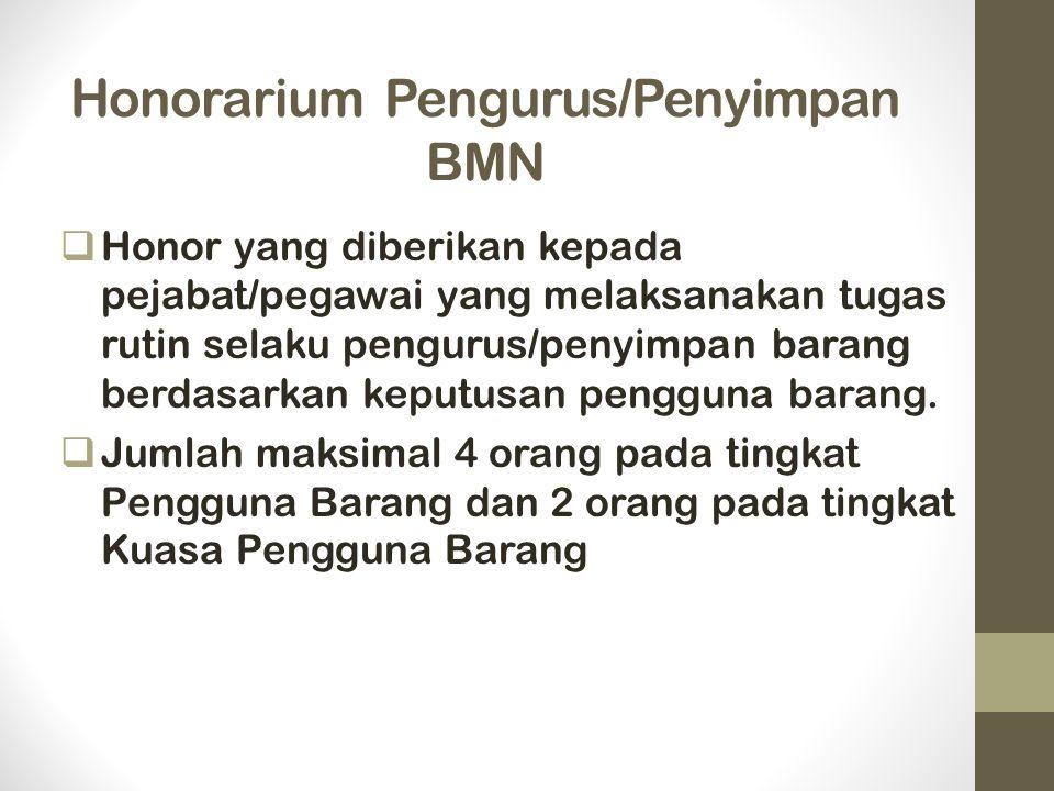Honorarium Pengurus/Penyimpan BMN