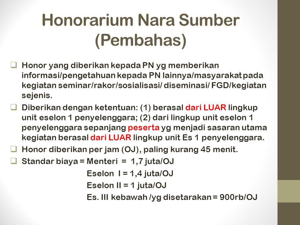 Honorarium Nara Sumber (Pembahas)