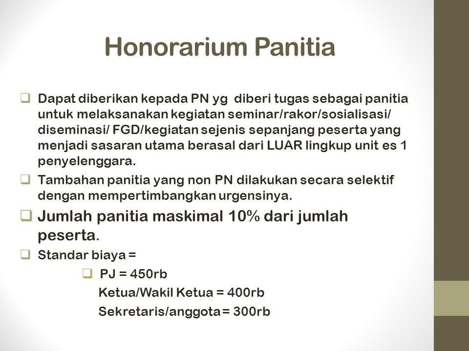 Honorarium Panitia Jumlah panitia maskimal 10% dari jumlah peserta.