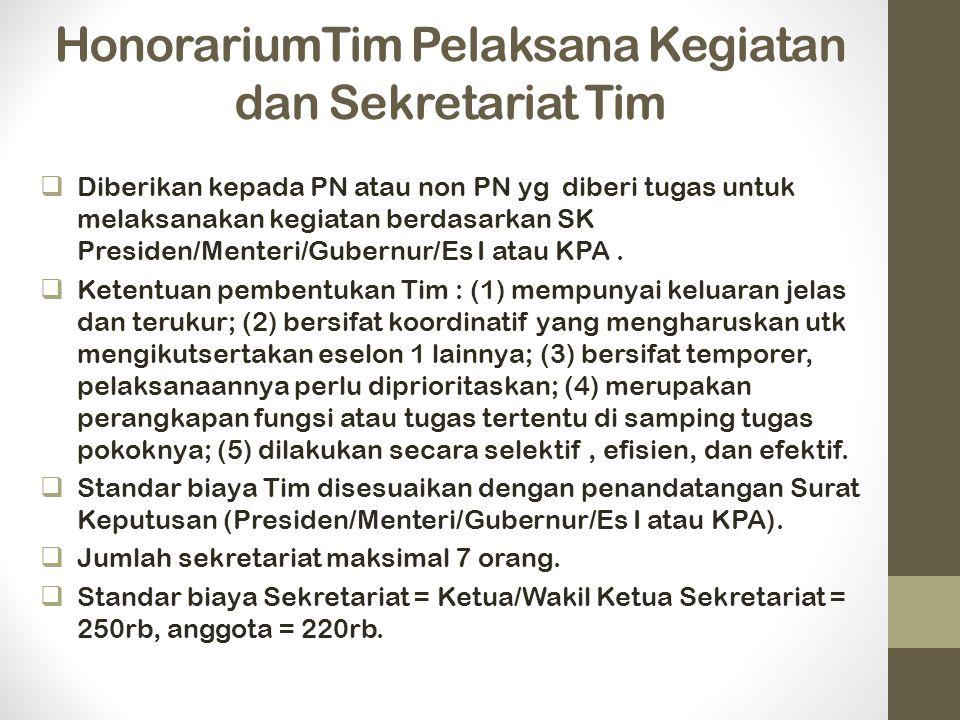 HonorariumTim Pelaksana Kegiatan dan Sekretariat Tim