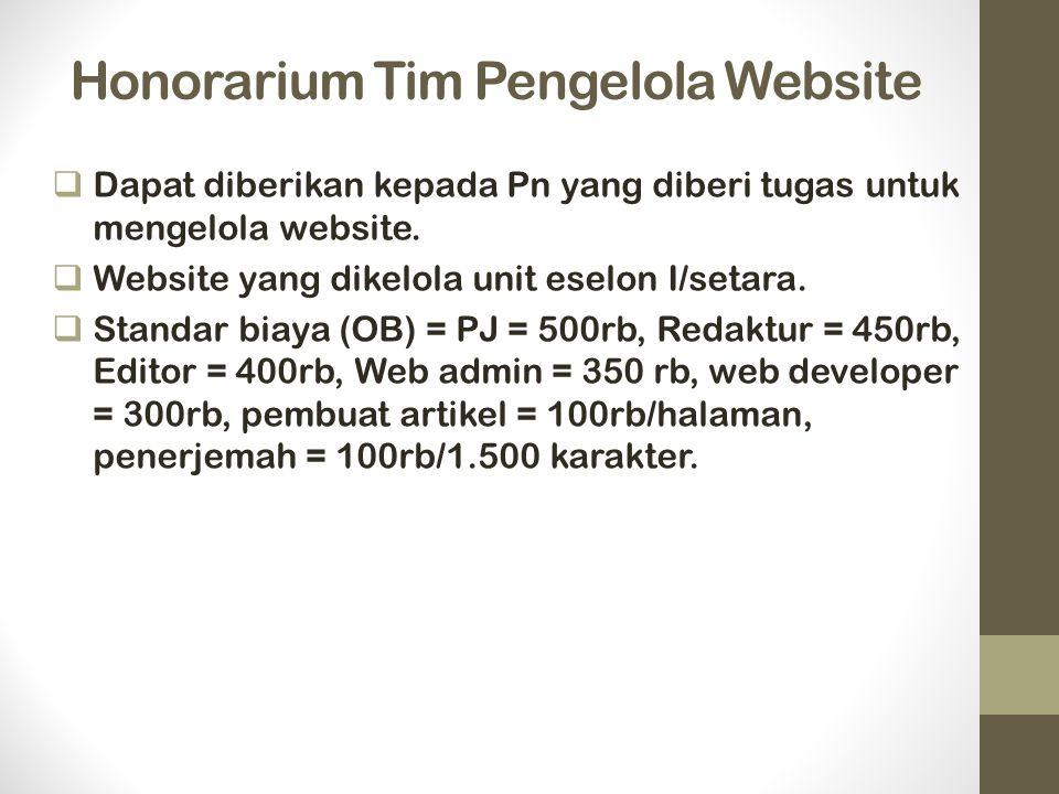 Honorarium Tim Pengelola Website