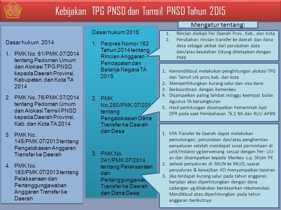 Kebijakan TPG PNSD dan Tamsil PNSD Tahun 2015