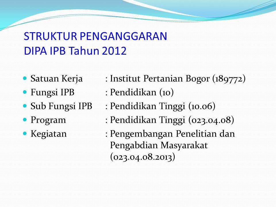 STRUKTUR PENGANGGARAN DIPA IPB Tahun 2012