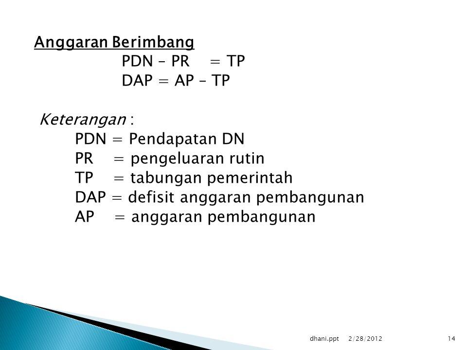TP = tabungan pemerintah DAP = defisit anggaran pembangunan