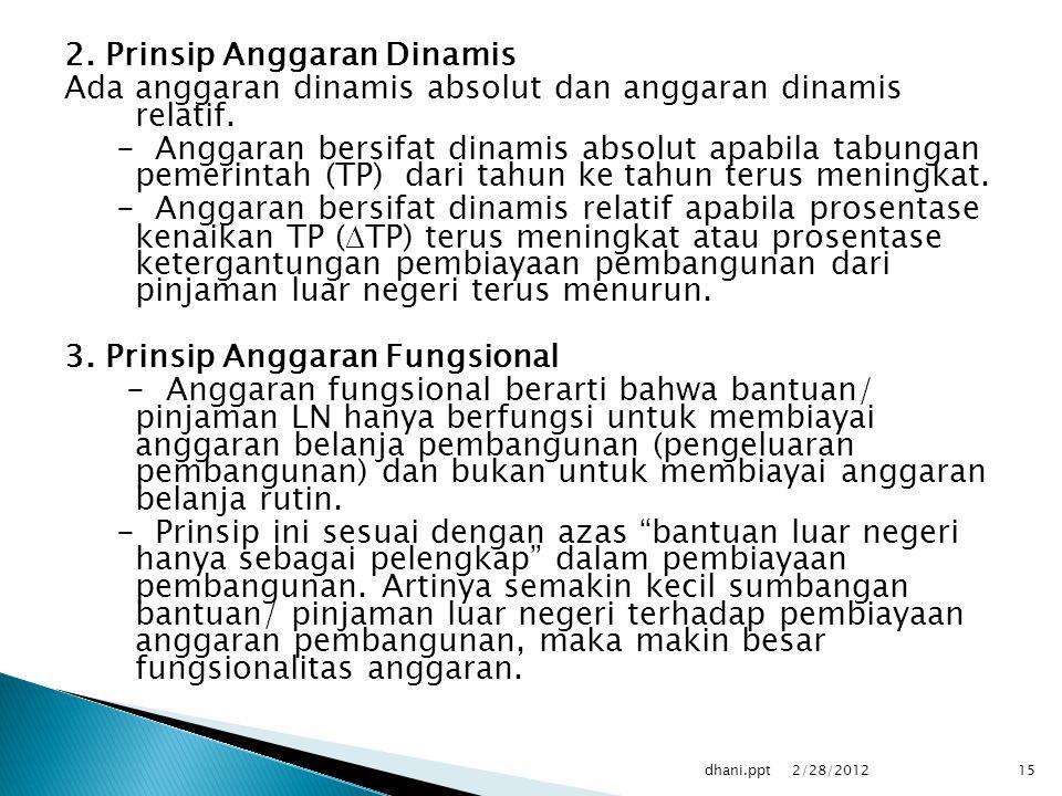 2. Prinsip Anggaran Dinamis
