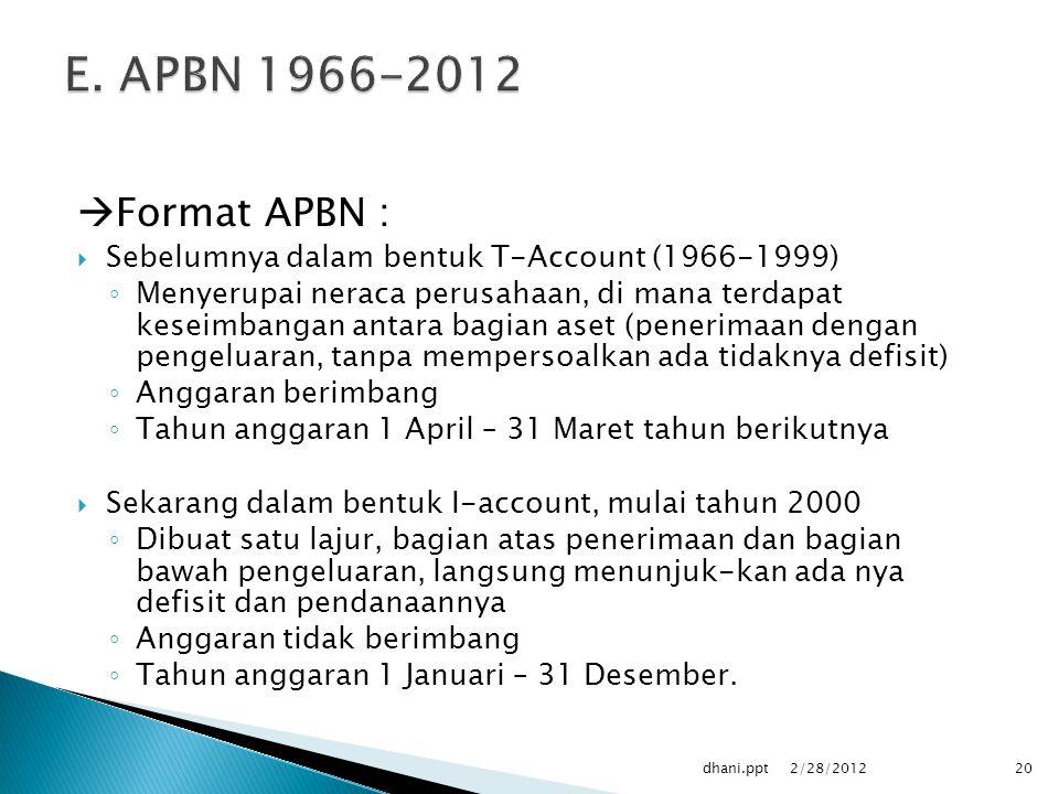 E. APBN 1966-2012 Format APBN : Sebelumnya dalam bentuk T-Account (1966-1999)