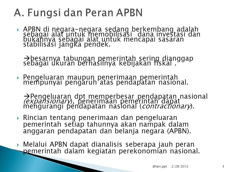 A. Fungsi dan Peran APBN