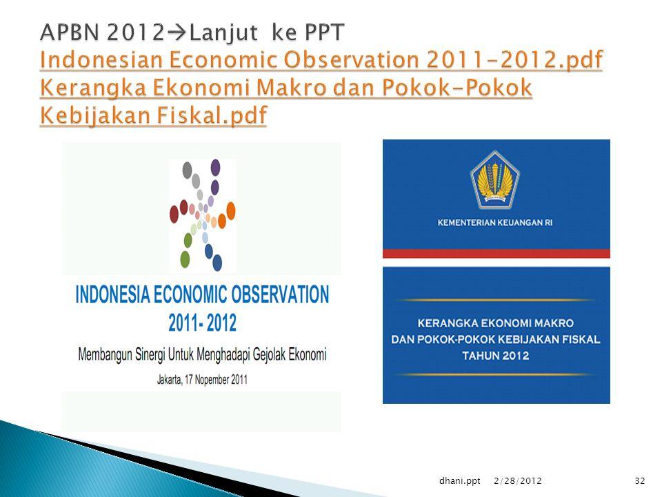 APBN 2012Lanjut ke PPT Indonesian Economic Observation 2011-2012