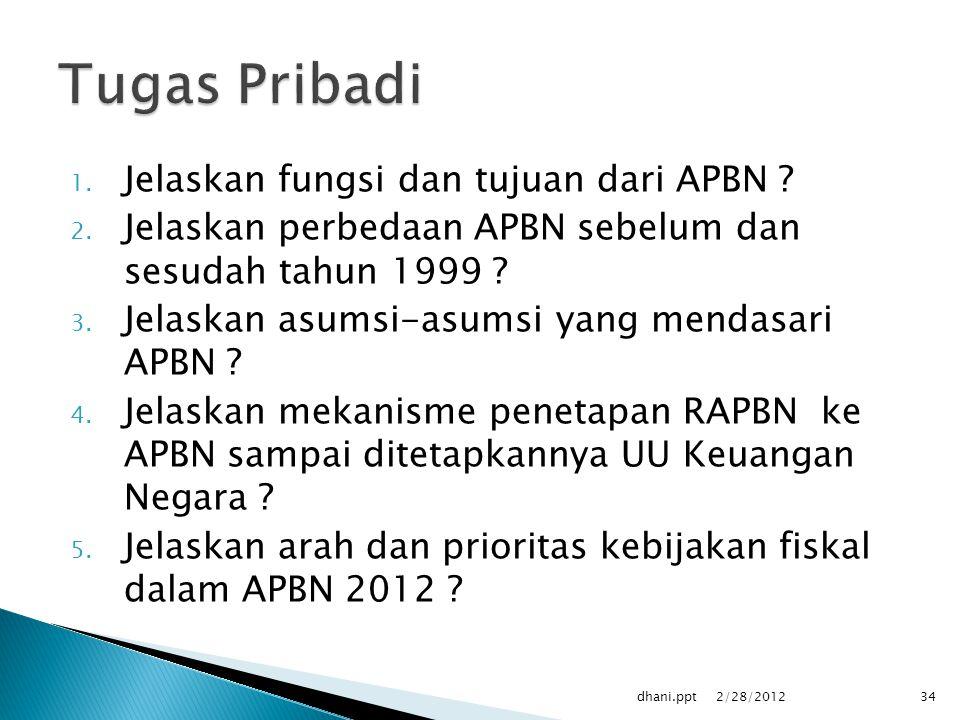 Tugas Pribadi Jelaskan fungsi dan tujuan dari APBN