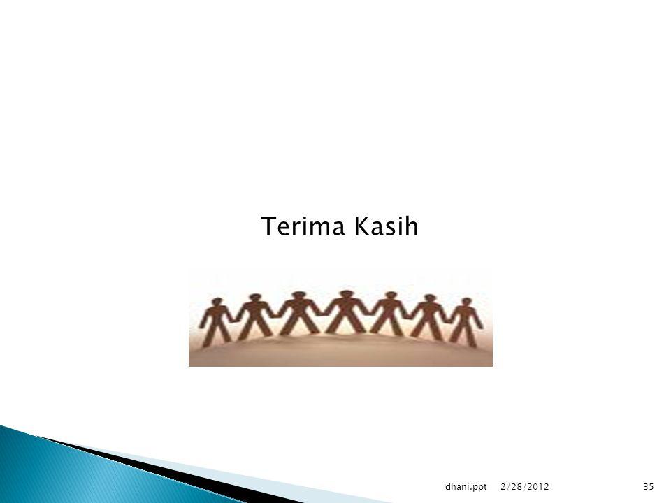 Terima Kasih dhani.ppt 2/28/2012