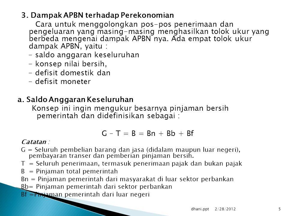 3. Dampak APBN terhadap Perekonomian